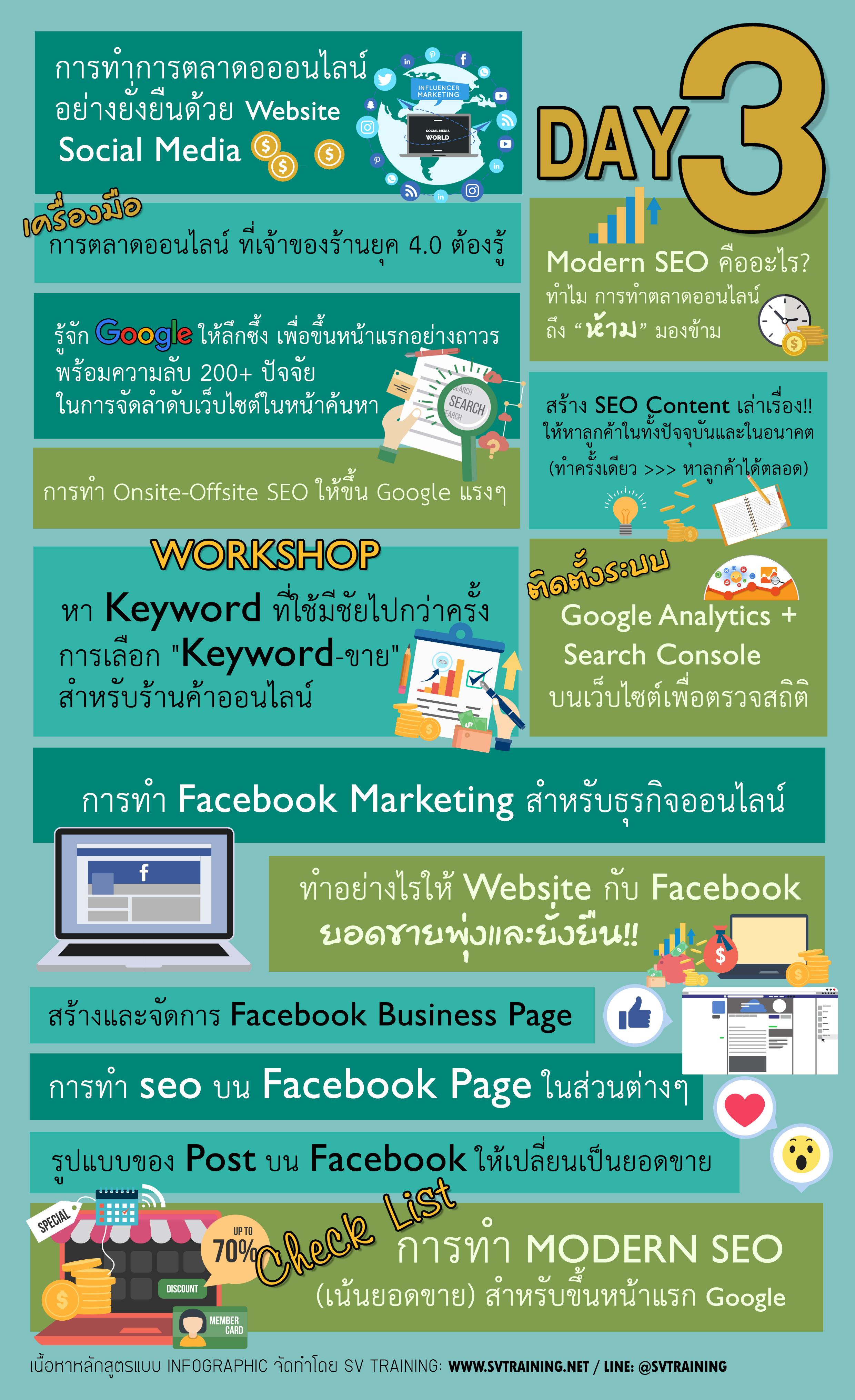 สอนการตลาดออนไลน์
