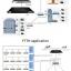 OLT 4PON Web config เมนูอังกฤษ แถม ONU 10 ตัว พร้อมคู่มือ ประกัน 1 ปี thumbnail 3