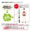Vup Shaper ปลอกเอว ลดน้ำหนัก สลายไขมัน เพิ่มการเผาผลาญ นำเข้าและผลิตจากญี่ปุ่น !!! thumbnail 8