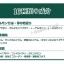Japan Calcium X อาหารเสริมเพิ่มความสูง จากญี่ปุ่น ขนาด 180 เม็ด thumbnail 4