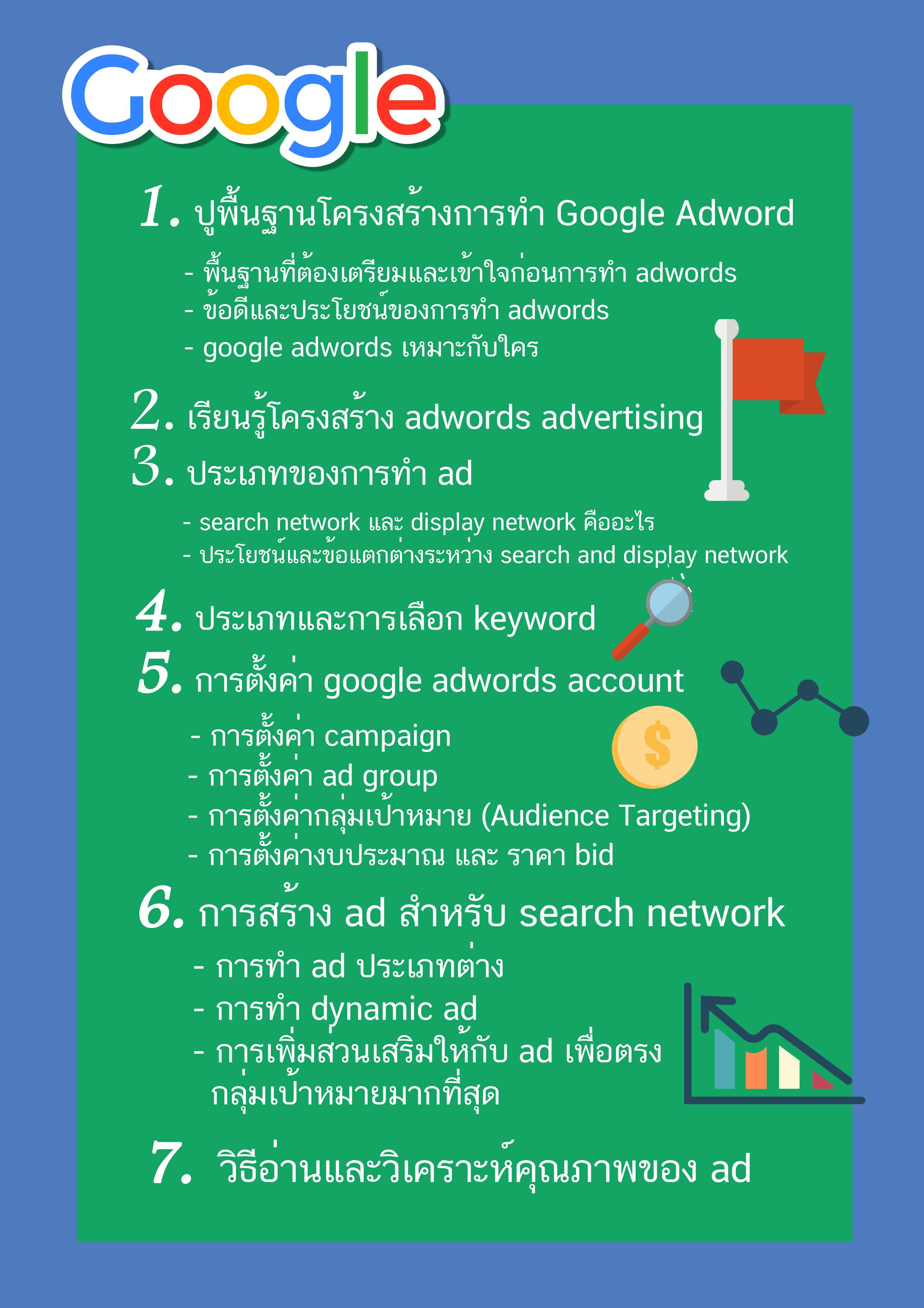 เนื้อหาการเรียนโฆษณาGoogle adwords โดยอาจารย์ใบตอง
