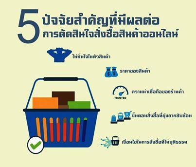 5ปัจจัยหลักที่มีผลต่อการตัดสินใจสั่งซื้อสินค้าออนไลน์
