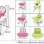 เก้าอี้ทานข้าวเด็ก 3 in 1 Booster ขาตั้งปรับระดับได้ thumbnail 2