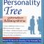 บุคลิกภาพเชิงบวก ต้นไม้แห่งบุคลิกภาพ (Personality Tree) thumbnail 1